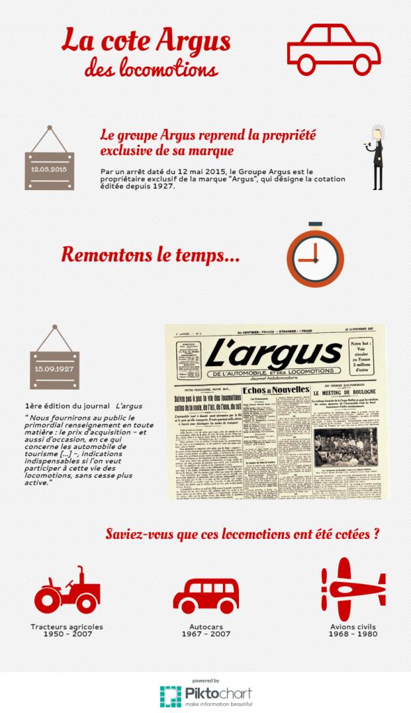 infographie-cote-argus-locomotions-2